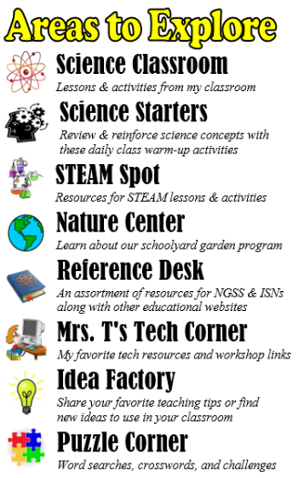photograph regarding Science Fair Project Printable Headings titled The Science Desired destination